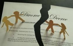 协议离婚程序相关